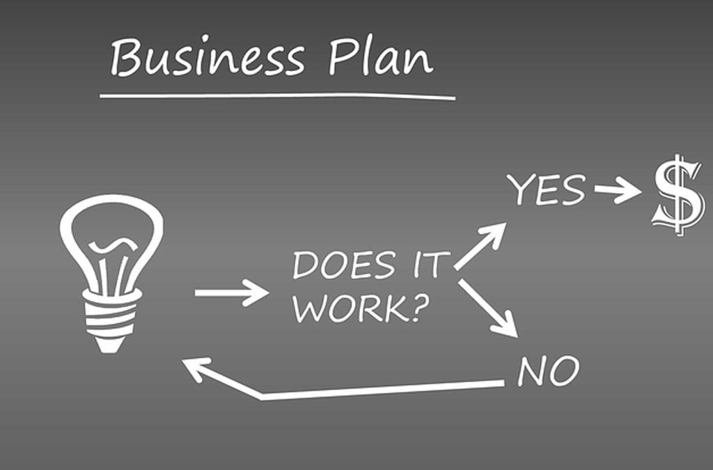 E 2 visa business plan accountant dbq essay thomas jefferson
