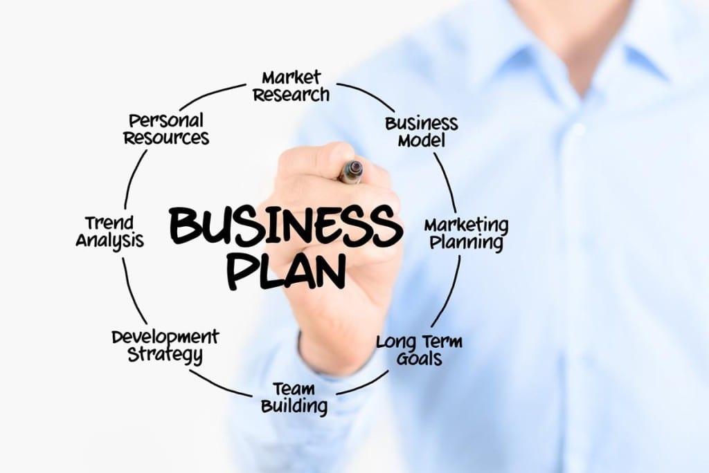 e 2 visa business plan accountant